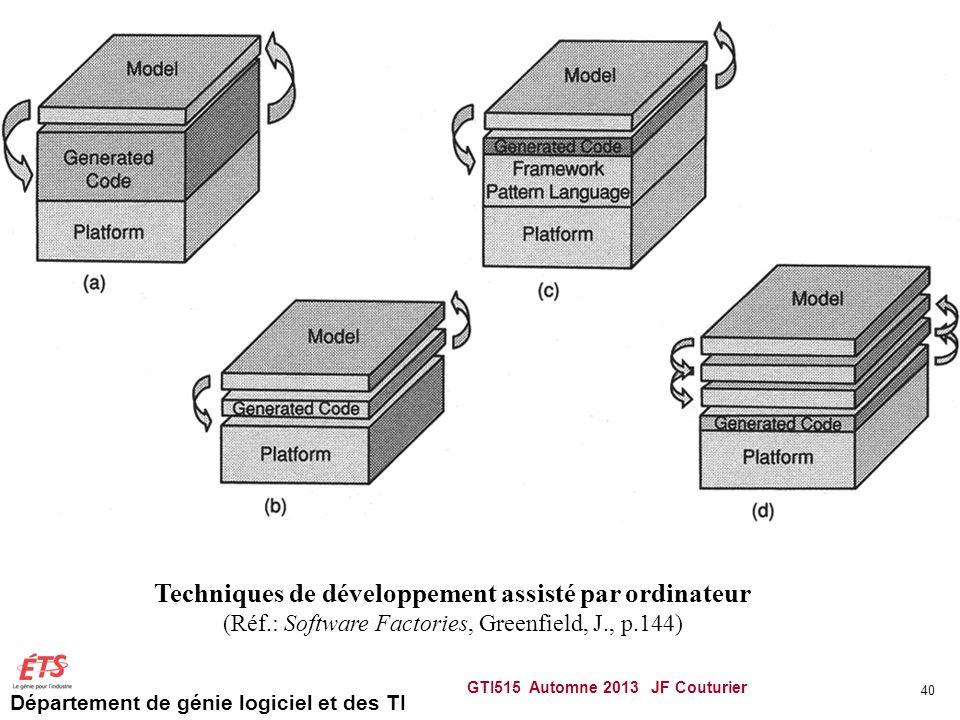 Techniques de développement assisté par ordinateur (Réf