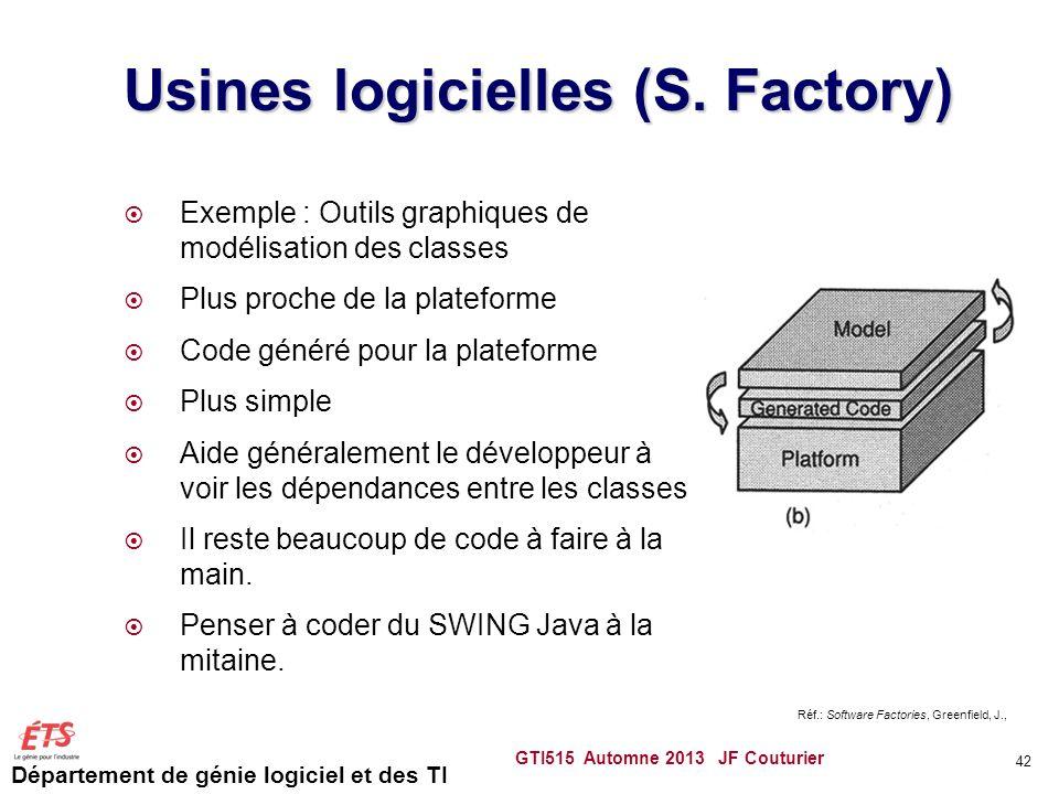 Usines logicielles (S. Factory)