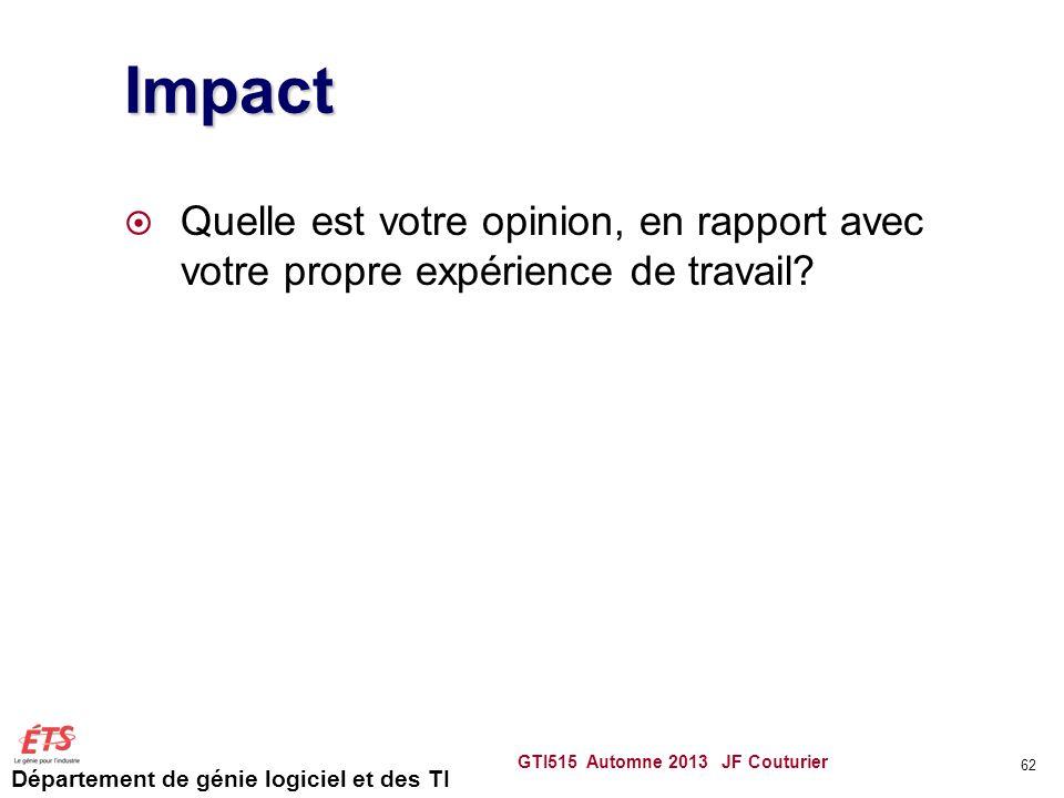 Impact Quelle est votre opinion, en rapport avec votre propre expérience de travail.