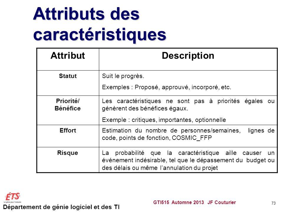 Attributs des caractéristiques