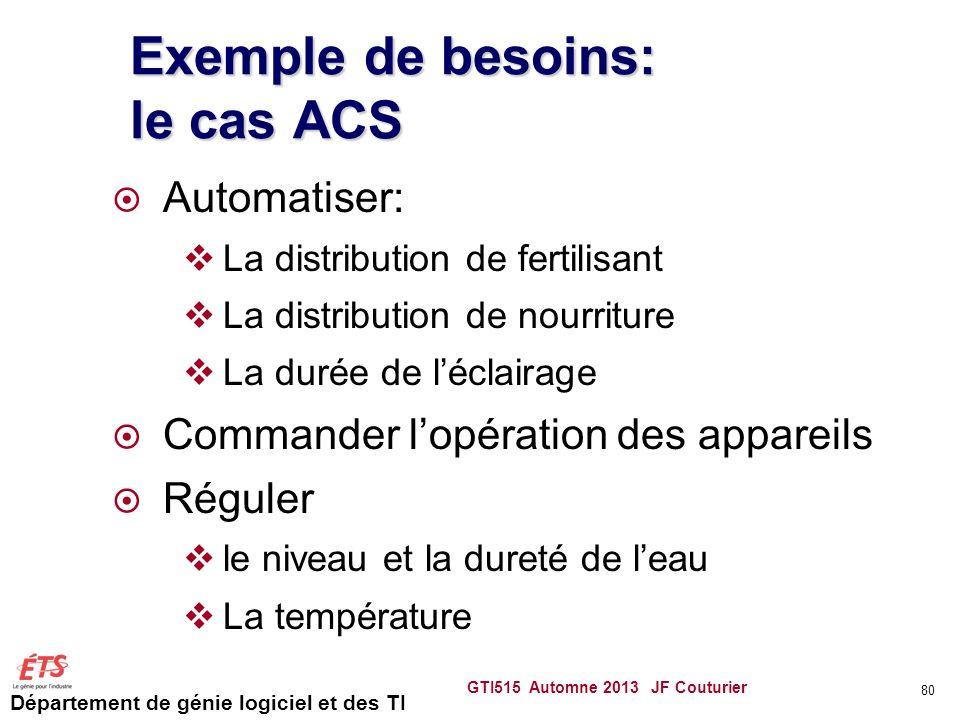 Exemple de besoins: le cas ACS