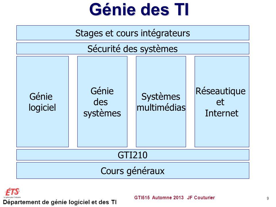 Stages et cours intégrateurs