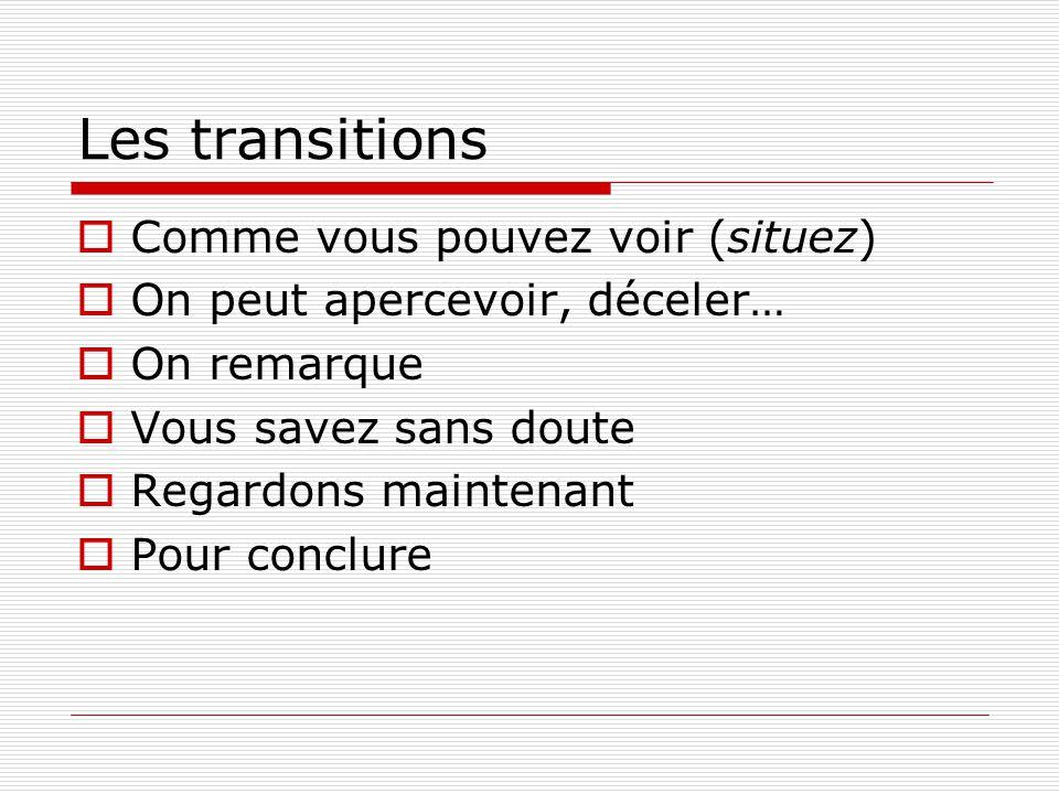 Les transitions Comme vous pouvez voir (situez)