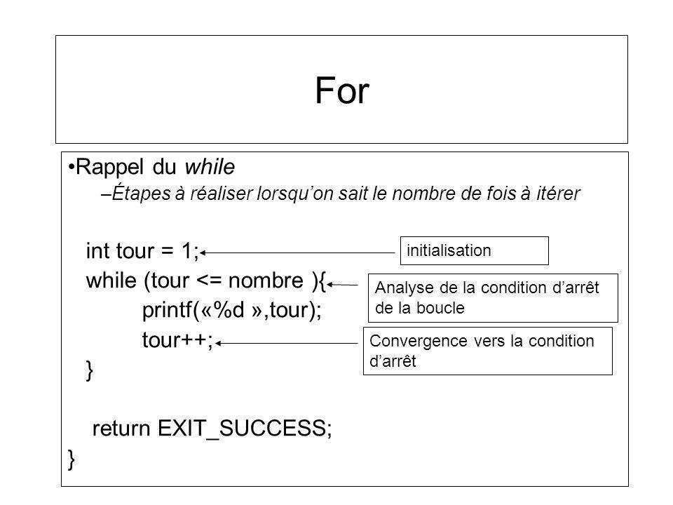 For Rappel du while int tour = 1; while (tour <= nombre ){