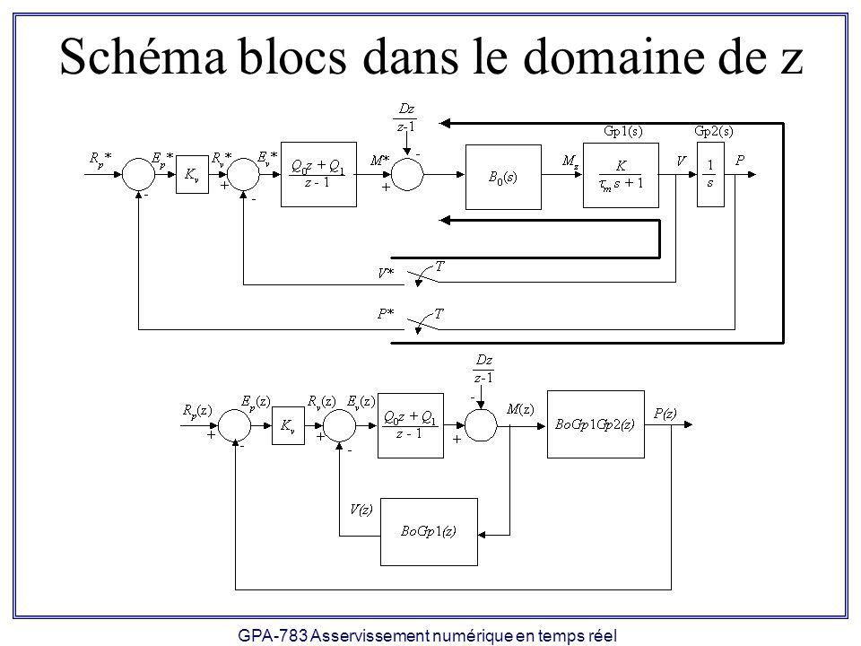 Schéma blocs dans le domaine de z