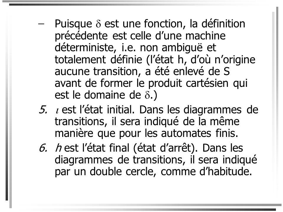Puisque  est une fonction, la définition précédente est celle d'une machine déterministe, i.e. non ambiguë et totalement définie (l'état h, d'où n'origine aucune transition, a été enlevé de S avant de former le produit cartésien qui est le domaine de .)