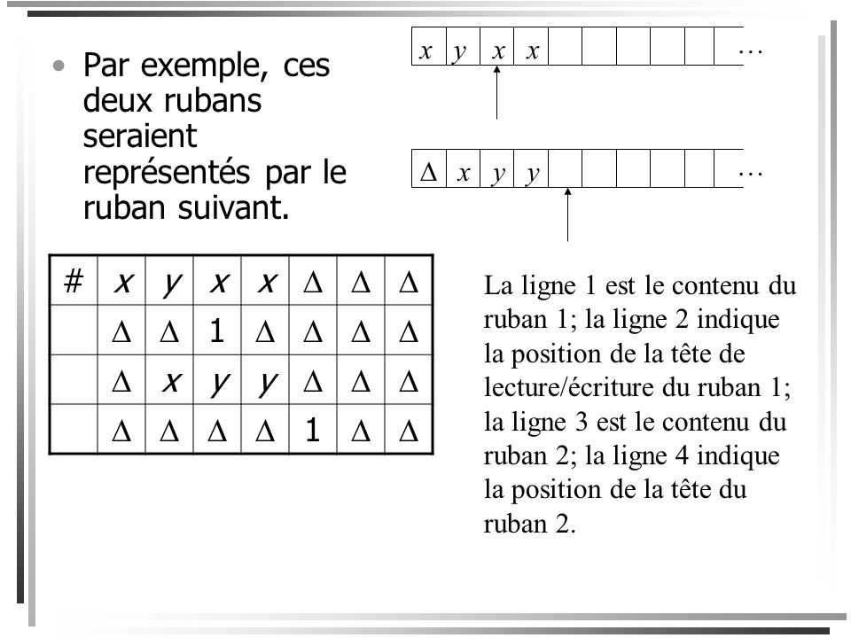 … x y. x.  x. y. Par exemple, ces deux rubans seraient représentés par le ruban suivant. #