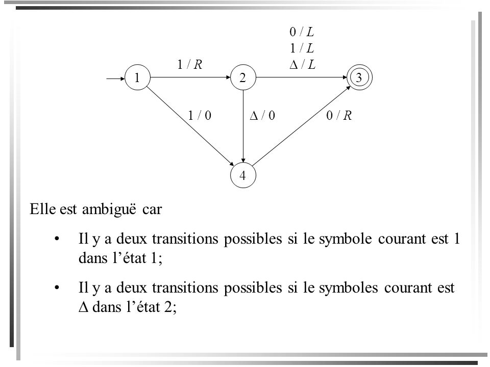 4 2. 1 / R. 3. 1. 0 / L 1 / L  / L. 1 / 0.  / 0. 0 / R. Elle est ambiguë car.