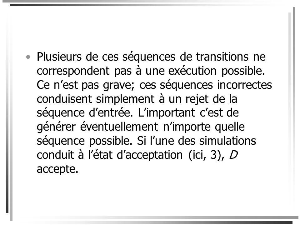 Plusieurs de ces séquences de transitions ne correspondent pas à une exécution possible.