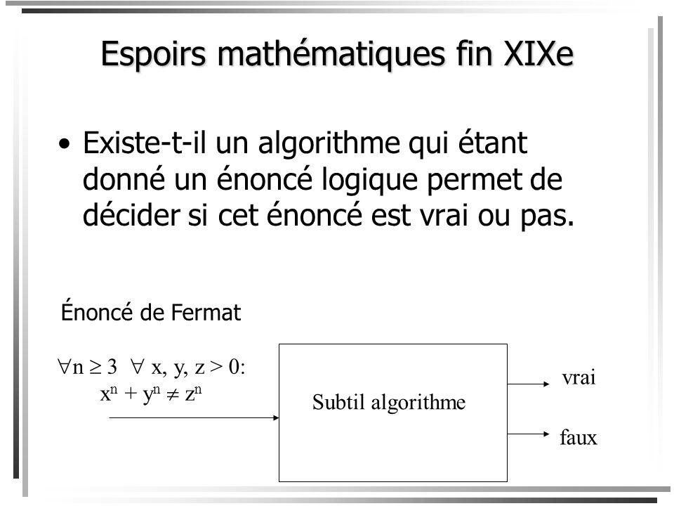 Espoirs mathématiques fin XIXe