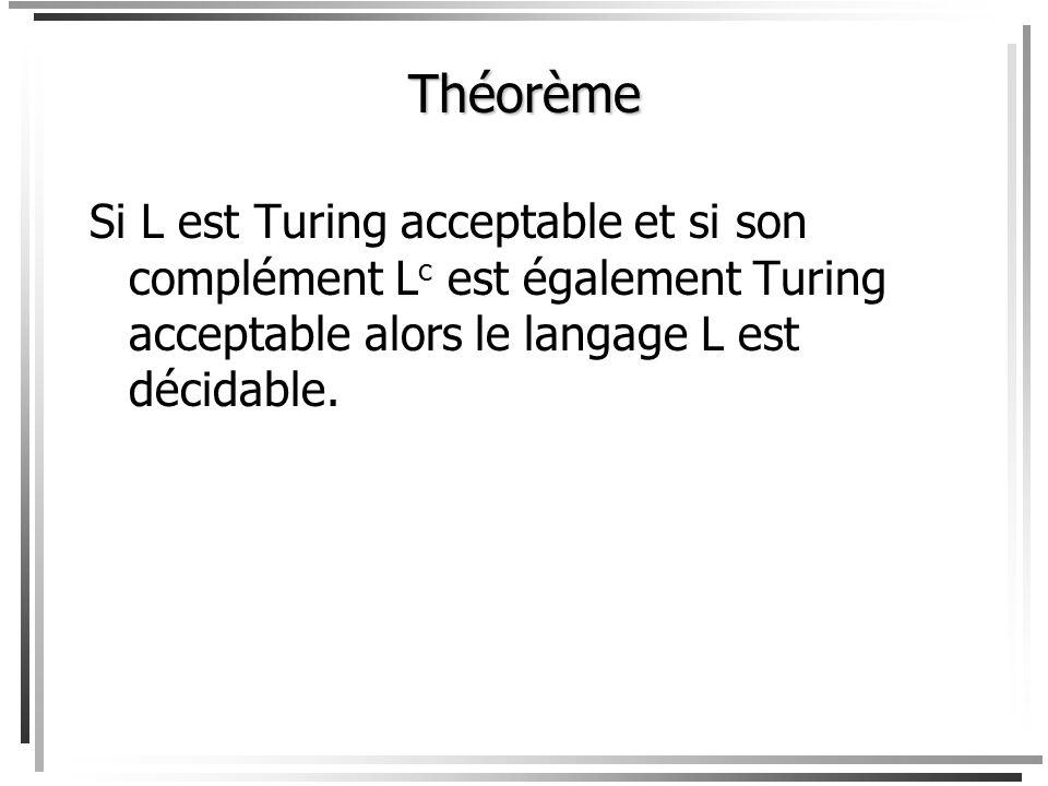 Théorème Si L est Turing acceptable et si son complément Lc est également Turing acceptable alors le langage L est décidable.