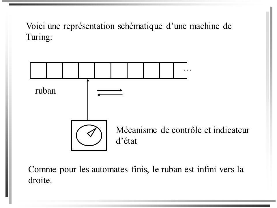 Voici une représentation schématique d'une machine de Turing: