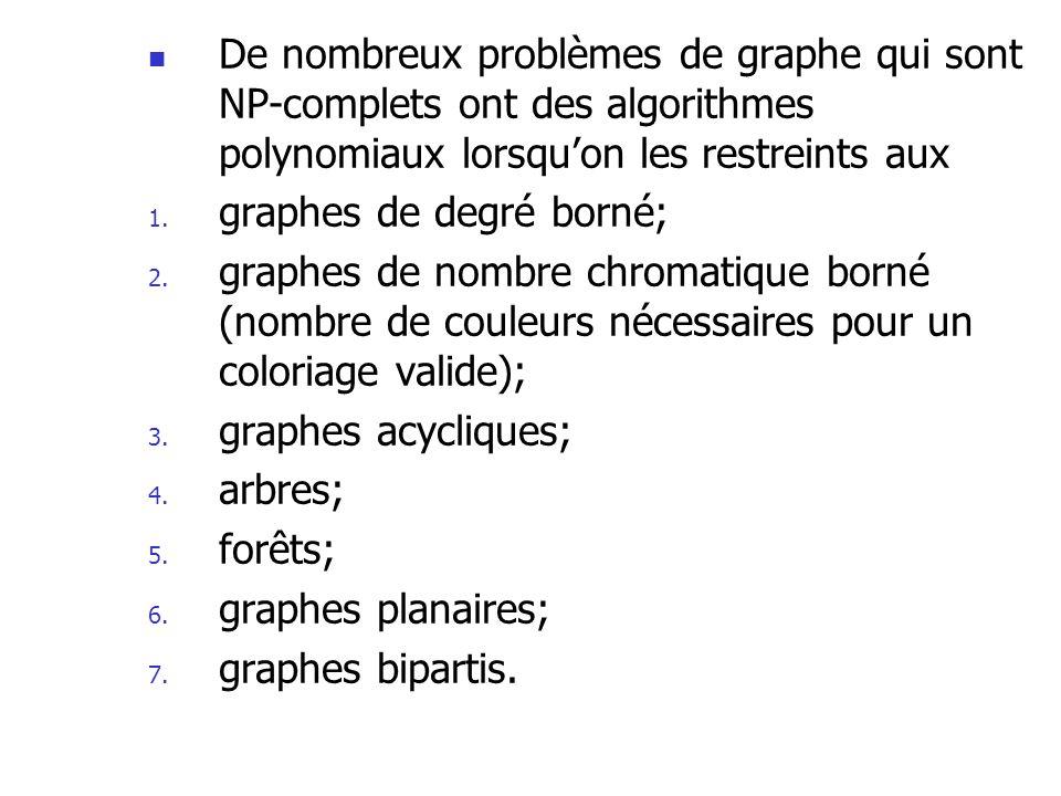 De nombreux problèmes de graphe qui sont NP-complets ont des algorithmes polynomiaux lorsqu'on les restreints aux
