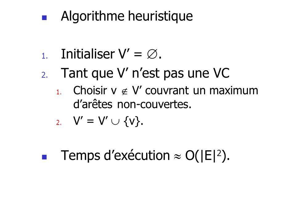 Algorithme heuristique Initialiser V' = .