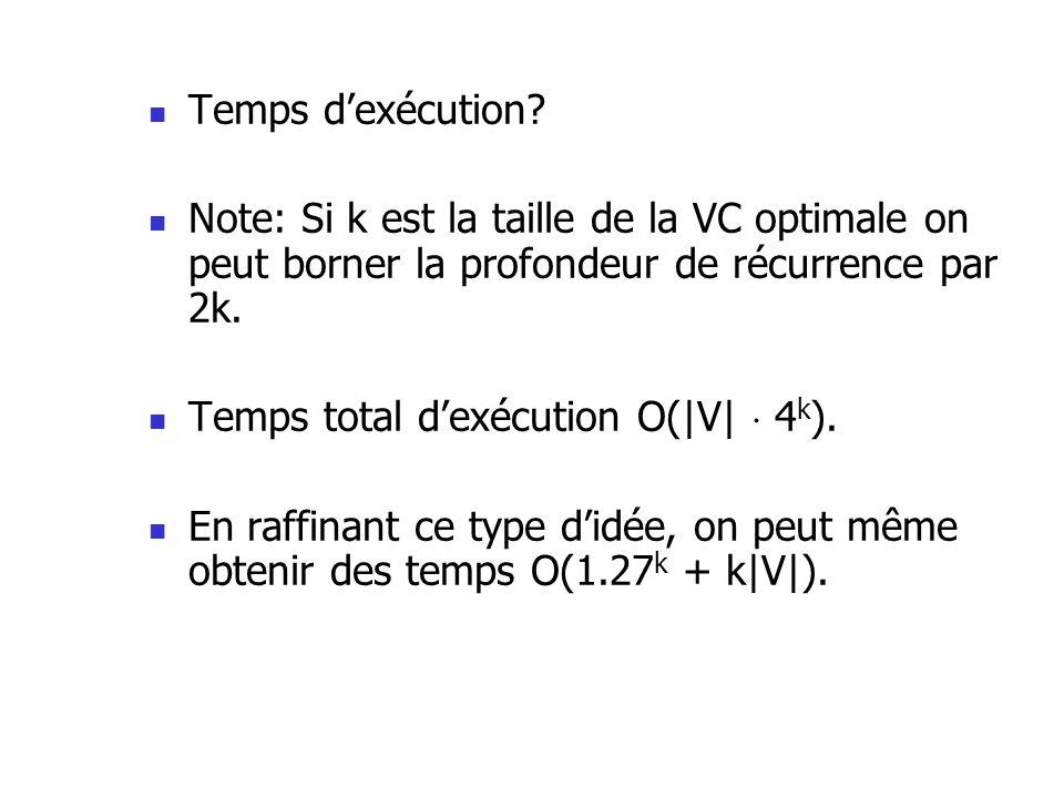 Temps d'exécution Note: Si k est la taille de la VC optimale on peut borner la profondeur de récurrence par 2k.