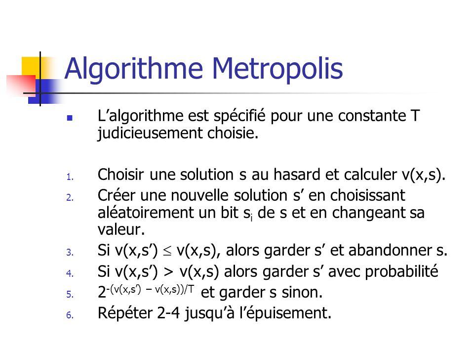 Algorithme Metropolis
