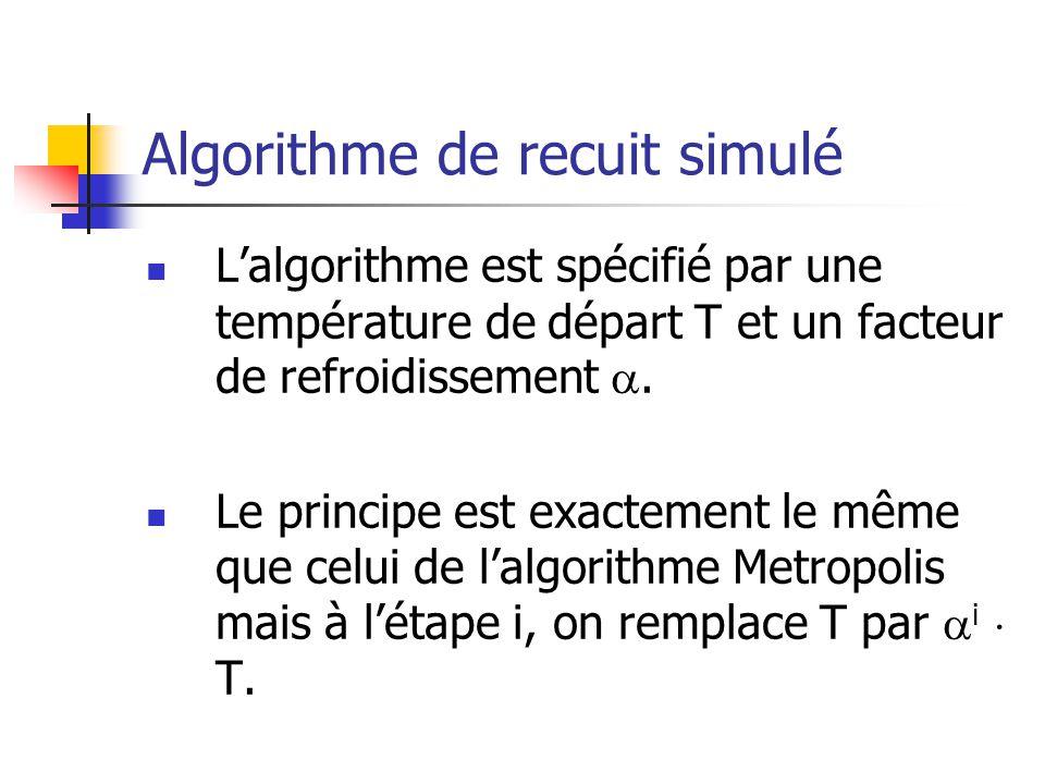 Algorithme de recuit simulé