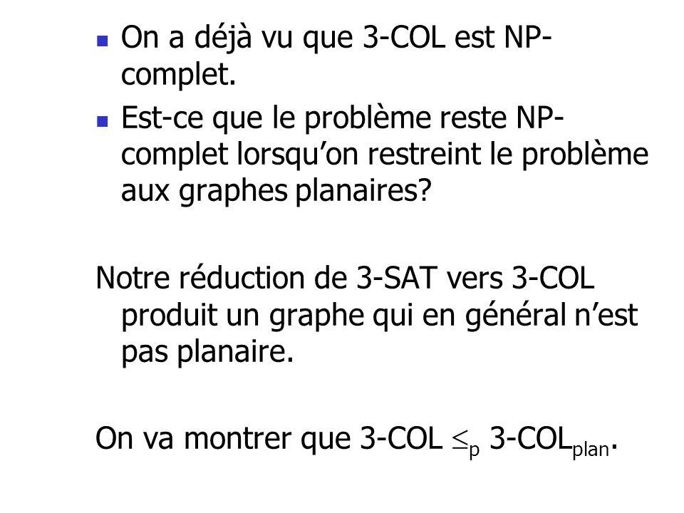 On a déjà vu que 3-COL est NP-complet.