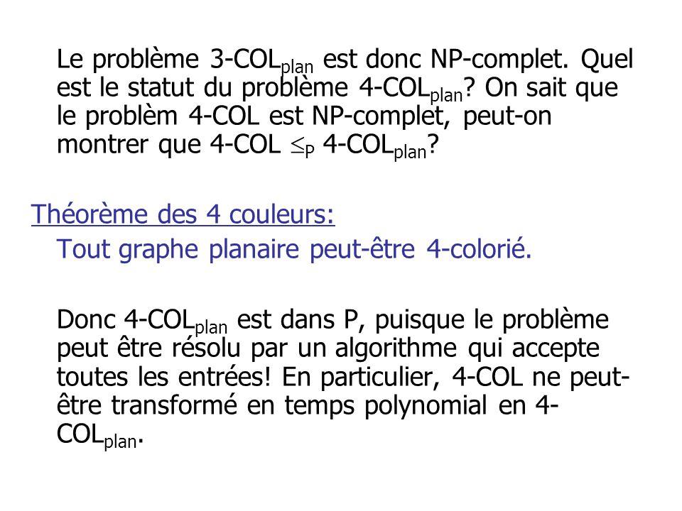 Le problème 3-COLplan est donc NP-complet