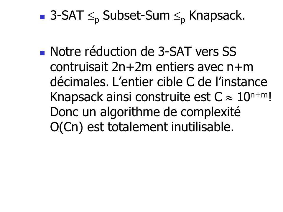3-SAT p Subset-Sum p Knapsack.