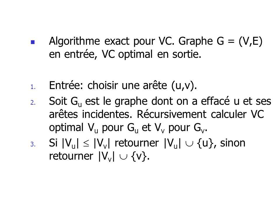 Algorithme exact pour VC