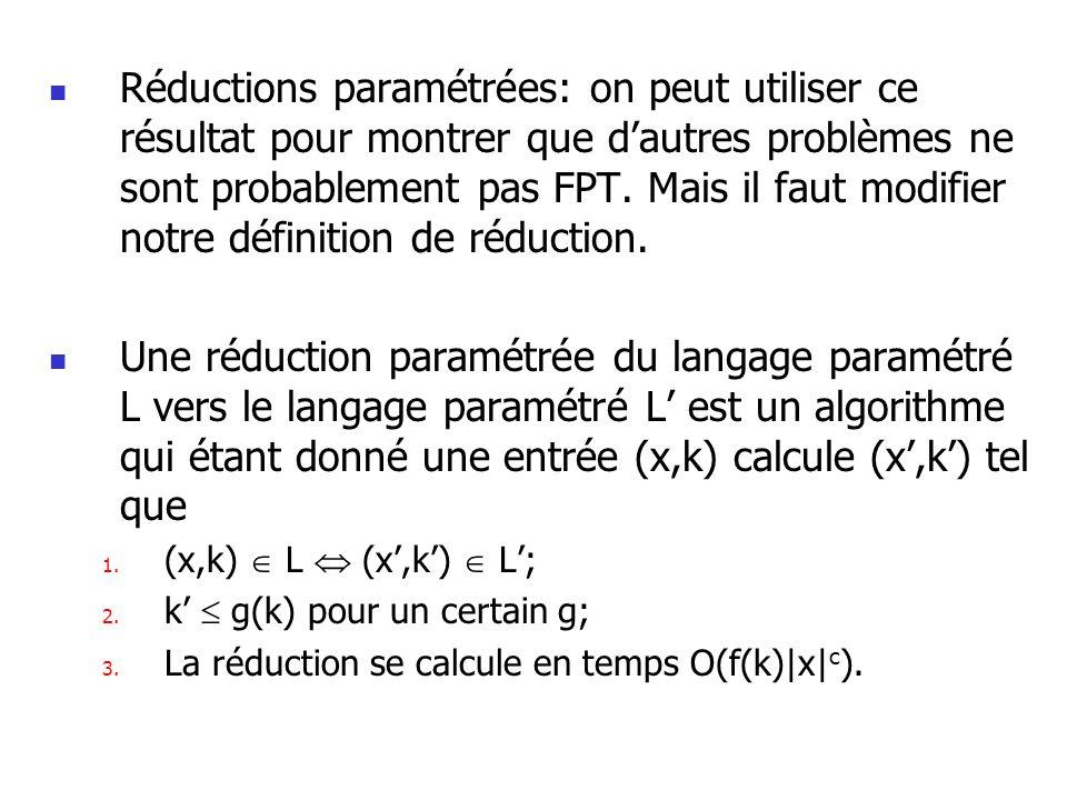 Réductions paramétrées: on peut utiliser ce résultat pour montrer que d'autres problèmes ne sont probablement pas FPT. Mais il faut modifier notre définition de réduction.