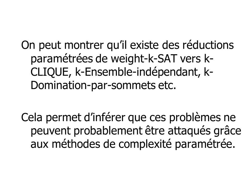 On peut montrer qu'il existe des réductions paramétrées de weight-k-SAT vers k-CLIQUE, k-Ensemble-indépendant, k-Domination-par-sommets etc.