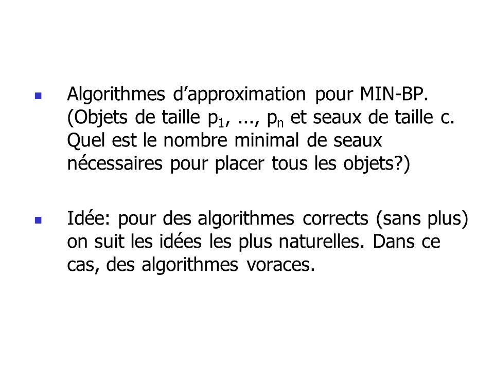 Algorithmes d'approximation pour MIN-BP. (Objets de taille p1,