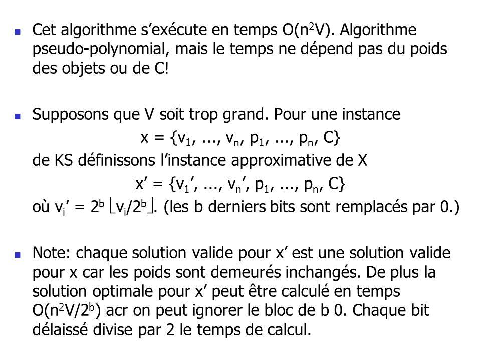 Cet algorithme s'exécute en temps O(n2V)