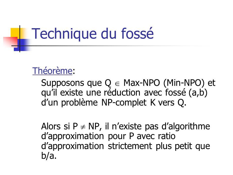 Technique du fossé Théorème: