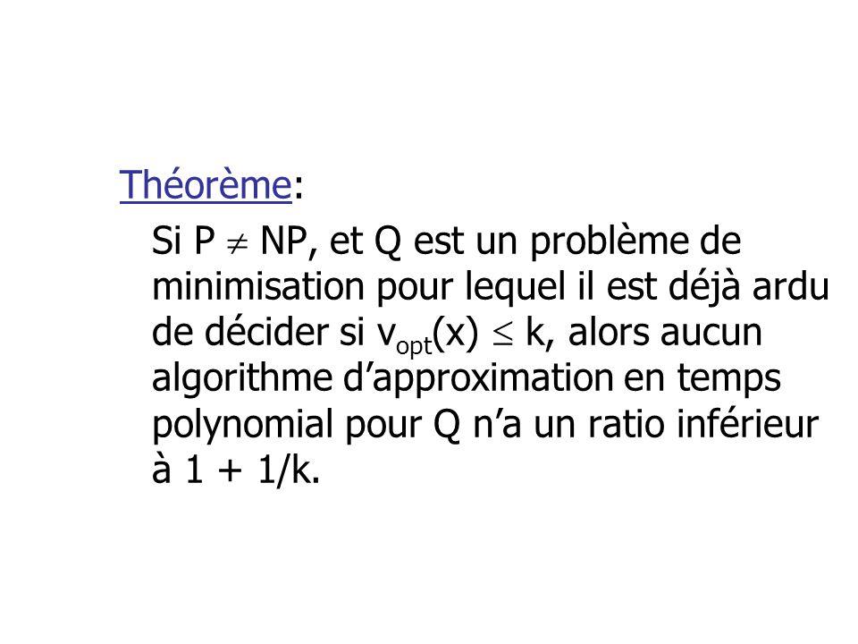 Théorème: