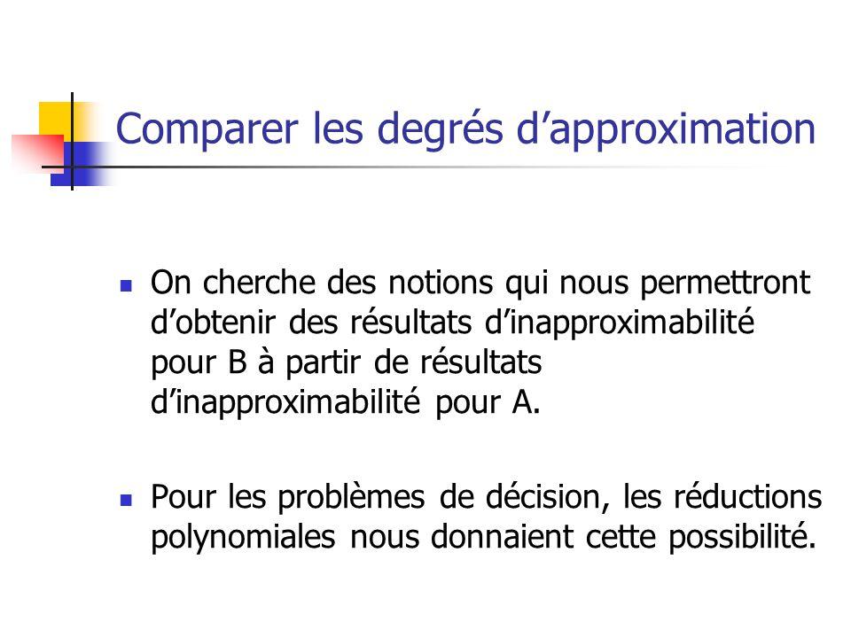 Comparer les degrés d'approximation