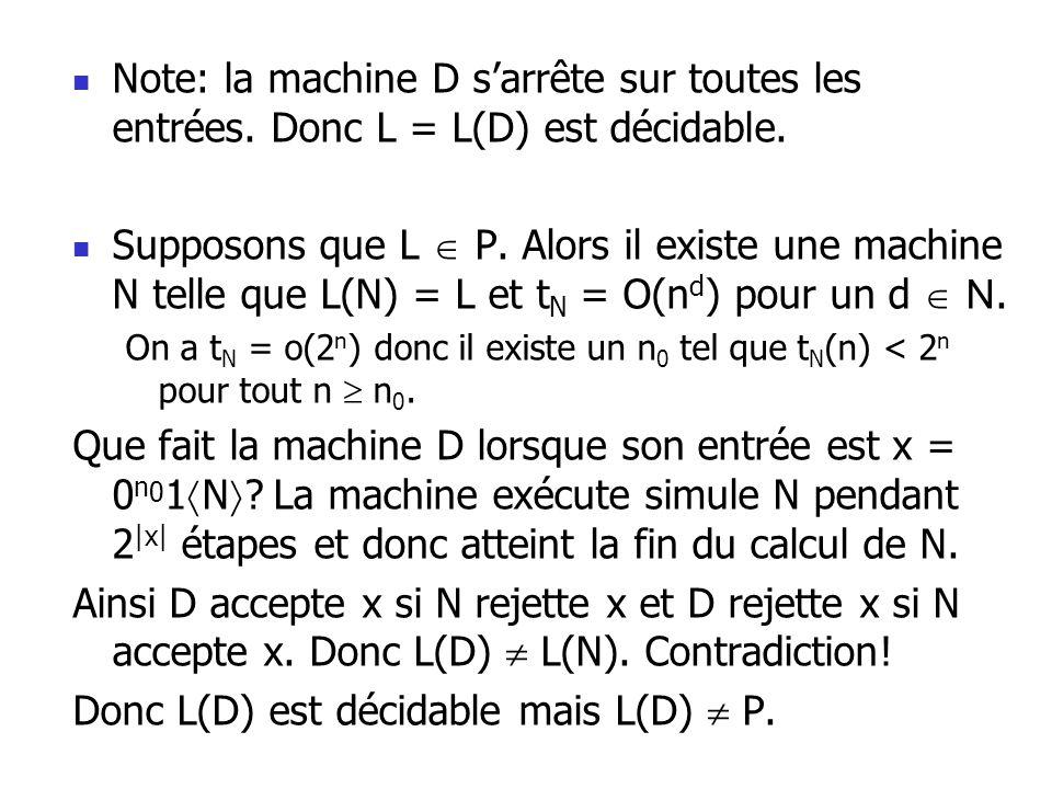 Donc L(D) est décidable mais L(D)  P.