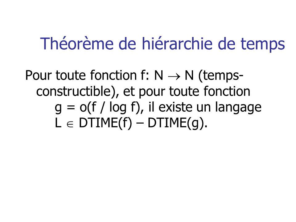 Théorème de hiérarchie de temps
