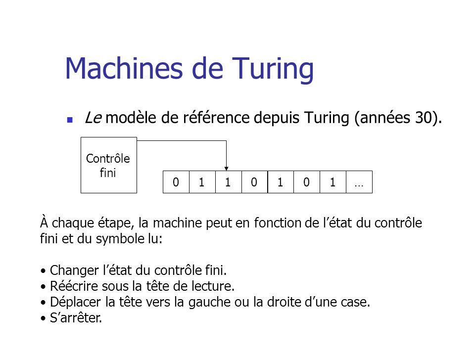Machines de Turing Le modèle de référence depuis Turing (années 30).