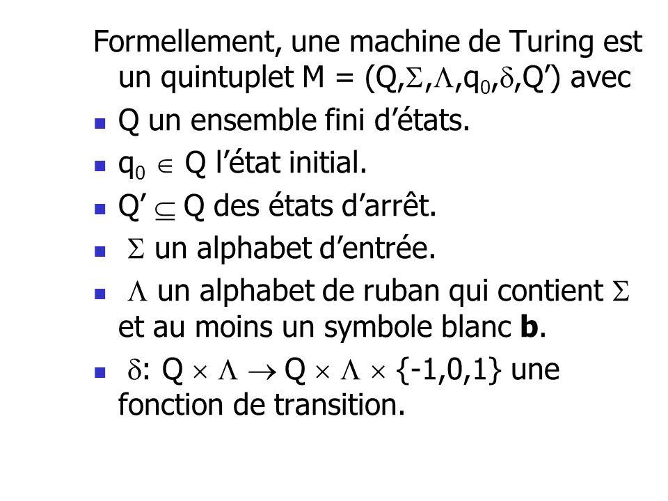 Formellement, une machine de Turing est un quintuplet M = (Q,,,q0,,Q') avec