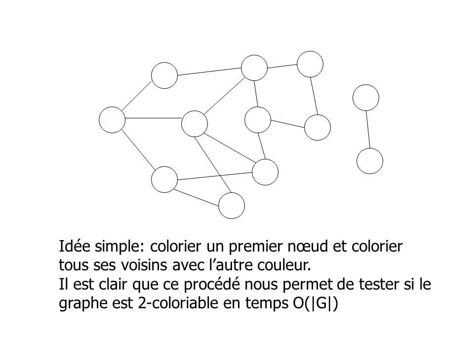 Idée simple: colorier un premier nœud et colorier tous ses voisins avec l'autre couleur.