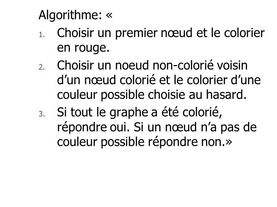 Algorithme: « Choisir un premier nœud et le colorier en rouge.