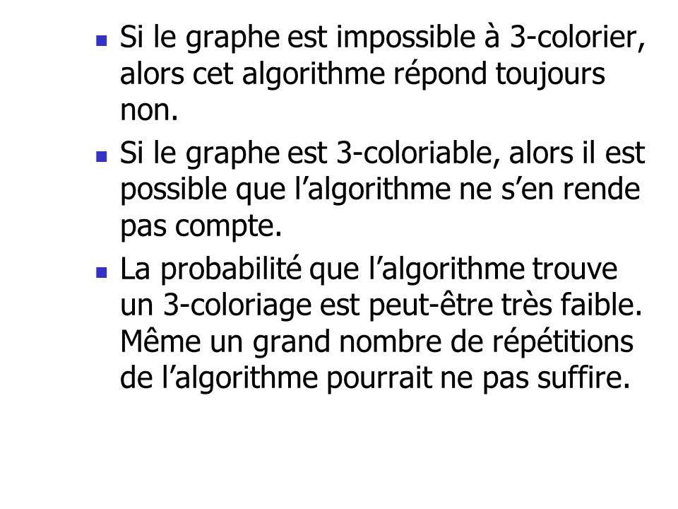Si le graphe est impossible à 3-colorier, alors cet algorithme répond toujours non.