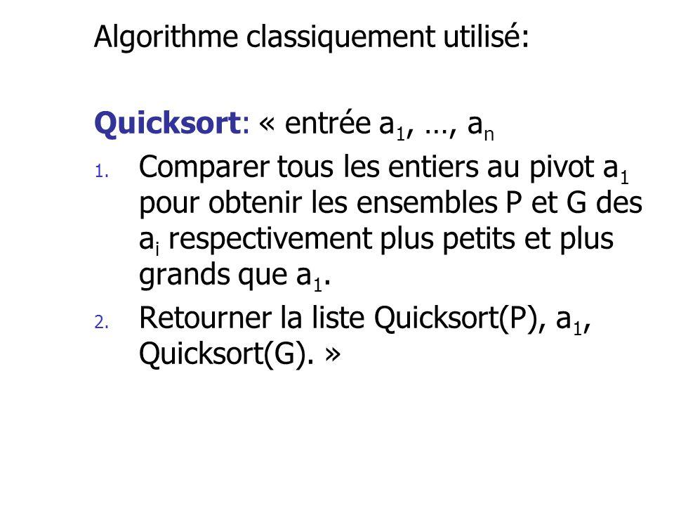 Algorithme classiquement utilisé: