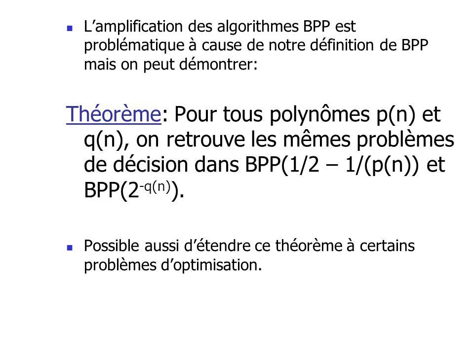 L'amplification des algorithmes BPP est problématique à cause de notre définition de BPP mais on peut démontrer: