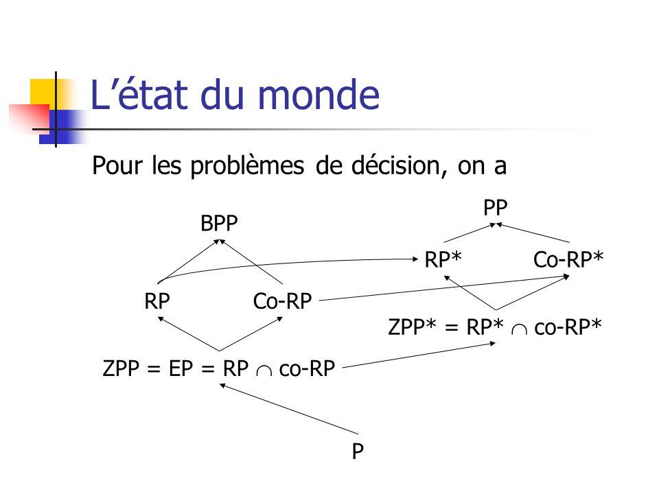 L'état du monde Pour les problèmes de décision, on a PP BPP RP* Co-RP*