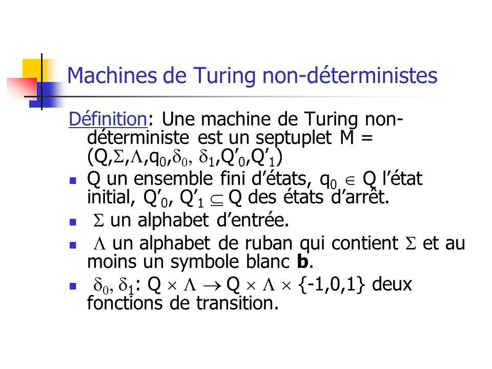 Machines de Turing non-déterministes