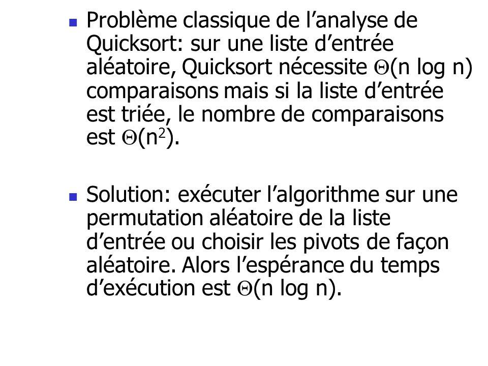 Problème classique de l'analyse de Quicksort: sur une liste d'entrée aléatoire, Quicksort nécessite (n log n) comparaisons mais si la liste d'entrée est triée, le nombre de comparaisons est (n2).