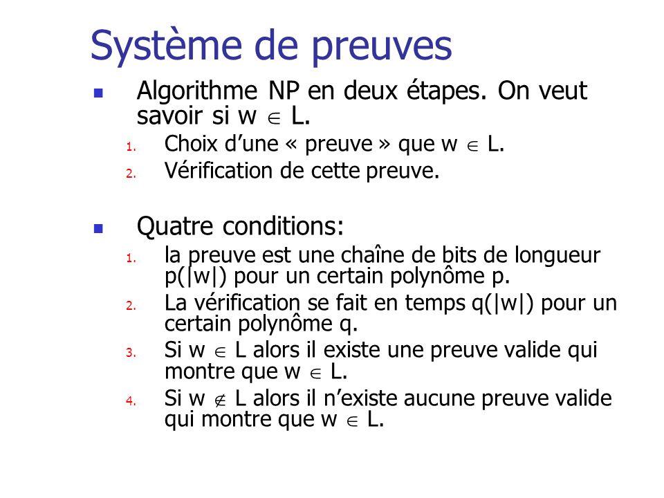 Système de preuves Algorithme NP en deux étapes. On veut savoir si w  L. Choix d'une « preuve » que w  L.