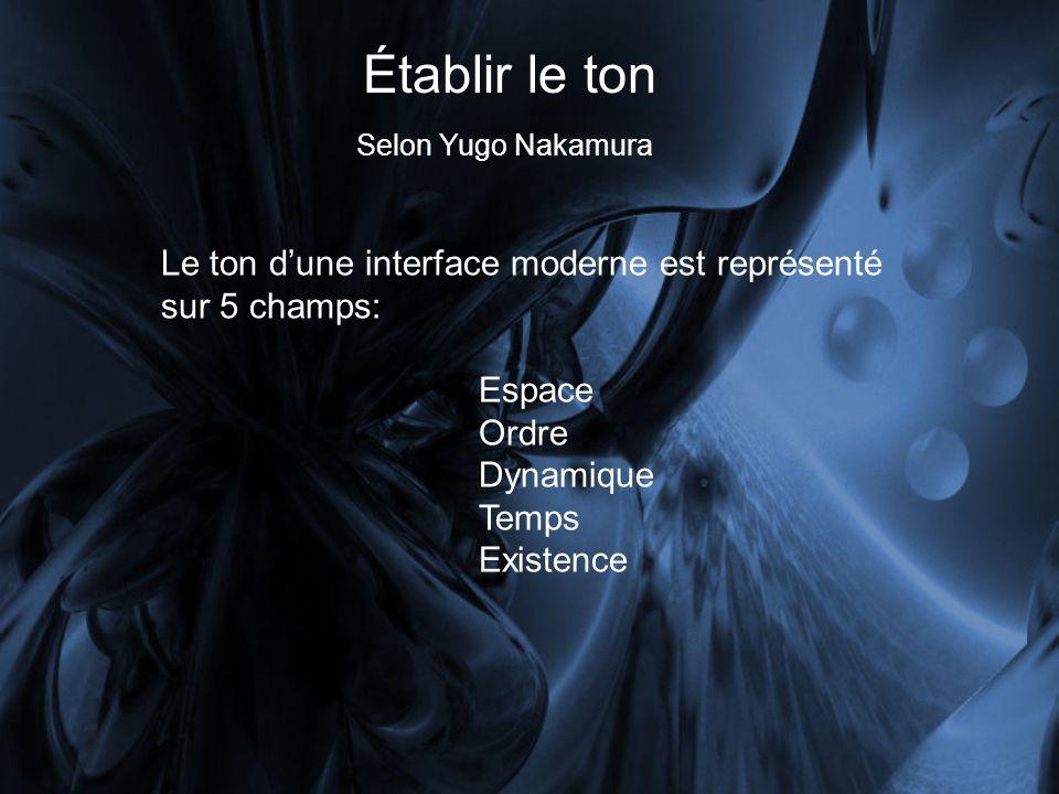Établir le ton Selon Yugo Nakamura. Le ton d'une interface moderne est représenté sur 5 champs: Espace.