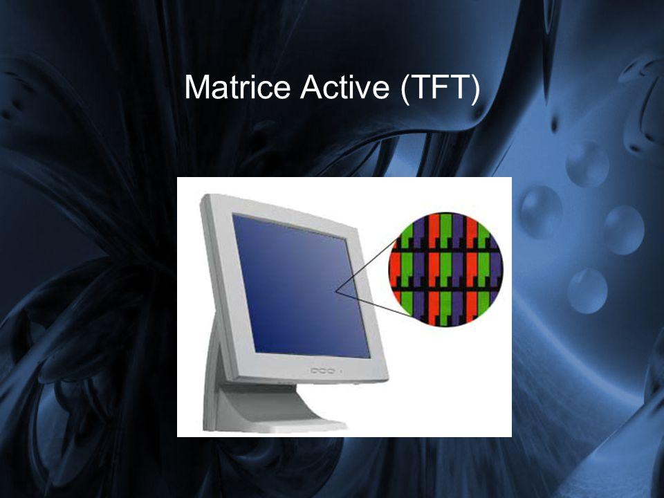 Matrice Active (TFT)