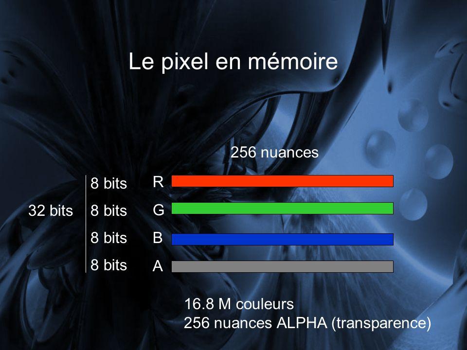 Le pixel en mémoire 256 nuances 8 bits R G B A 32 bits 8 bits 8 bits