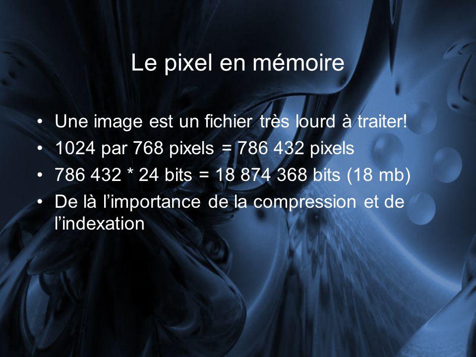 Le pixel en mémoire Une image est un fichier très lourd à traiter!