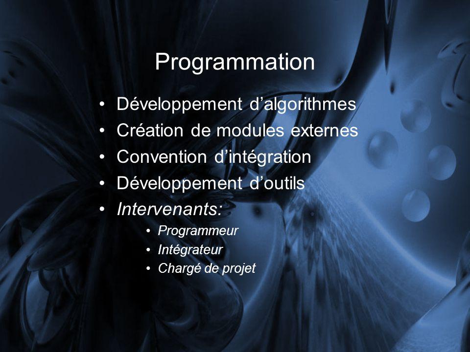 Programmation Développement d'algorithmes Création de modules externes